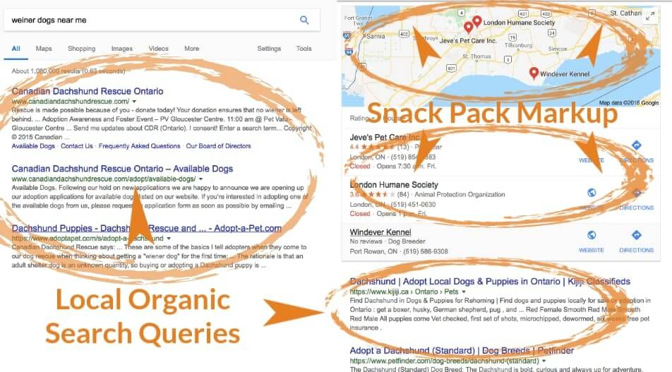 local seo search intent local intent