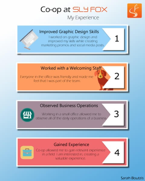 Sarah's infographic - SlyFox Web Design and Marketing