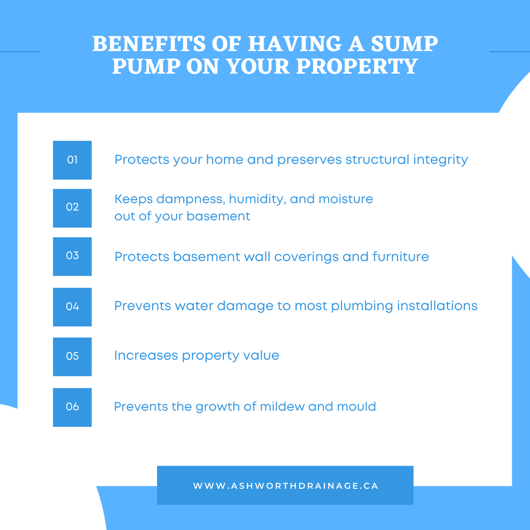 Copy of benefits of having a sump pump on your property (5)
