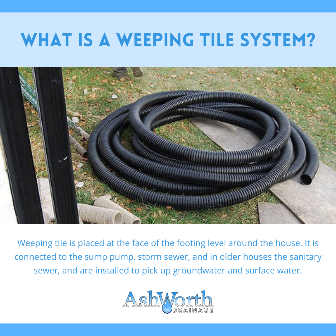 What is a WEEPING TILE SYSTEM (3)